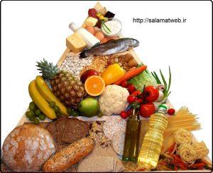 منایع غذایی حاوی مس