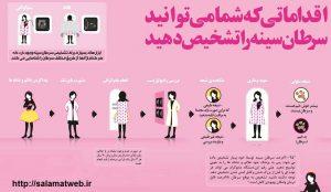 روش های تشخیص سرطان سینه