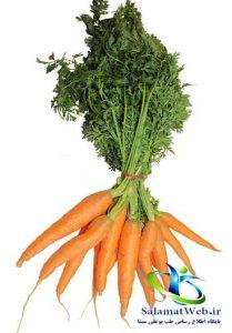 تقویت قدرت بینایی با هویج