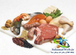 تقویت قدرت بینایی با مصرف مواد پروتئینی