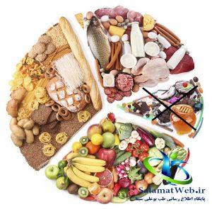 چاقی صورت با مصرف مواد غذایی مفید