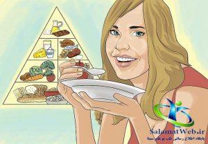 پیروی از یک برنامه غذایی مناسب برای کوچک کردن سینه