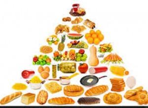 گروه های غذایی موثر در وزن گیری جنین