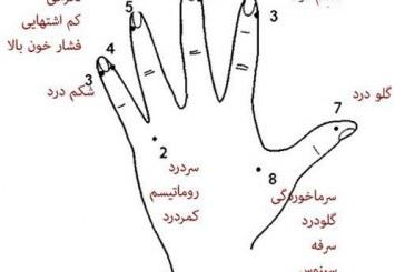 معجزه ماساژ انگشتان در کاهش درد