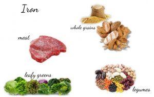 خوراکی های حاوی آهن