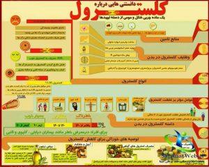 راه کاهش کلسترول خون