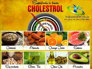 مواد غذایی مفید برای کاهش کلسترول