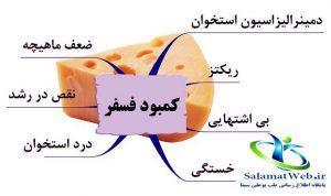 عوارض کمبود فسفر در بدن