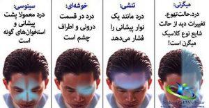 انواع سردرد و راههای درمان آن