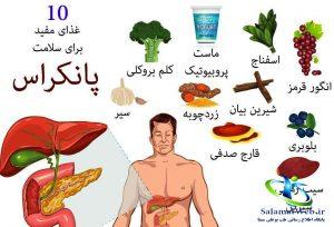 درمان گیاهی پانکراتیت