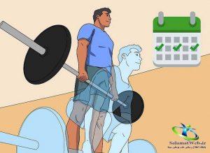 ورزش شکم در خانه