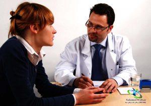 تشخیص شیزوفرنی