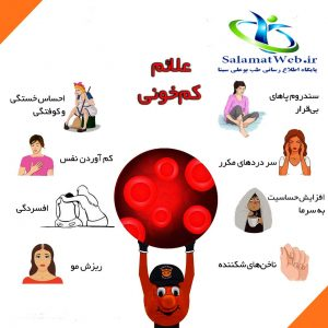 علائم کم خونی در کودکان