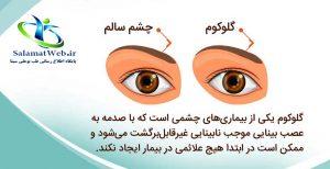 علت بیماری اب سیاه چشم چیست