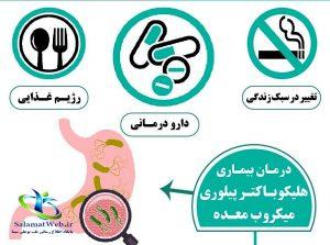 غذاهای مضر برای هلیکوباکتر