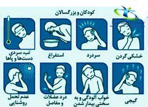 علایم اولیه مننژیت