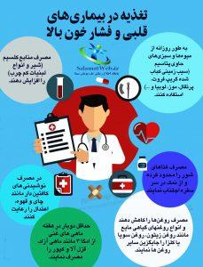 درمان فشارخون بالا