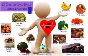 درمان گیاهی فشارخون بالا