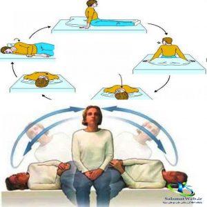 درمان سرگیجه با طب ابوعلی سینا