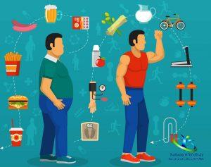 علل موثر در بروز چاقی