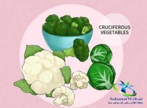 گلوتاتیون طبیعی